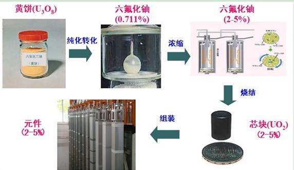 http://www.heshan.gov.cn/Special/UploadFiles_8055/201305/2013051716314265.jpg